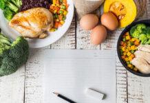 Jakie cechy charakterystyczne ma dieta rotacyjna